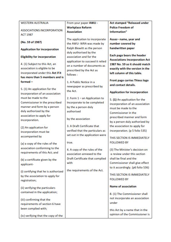 WA Associations Incorporation comparison_001