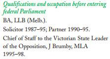 Gillard parliamentary handbook