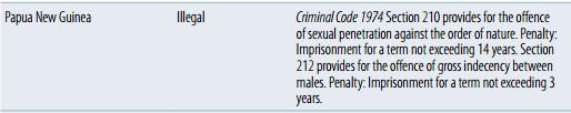 Png criminal code section 210