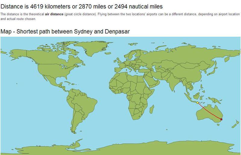 Sydney denpasar