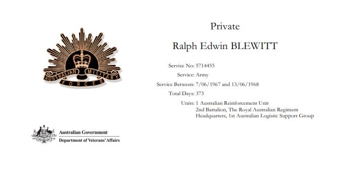 Ralph service