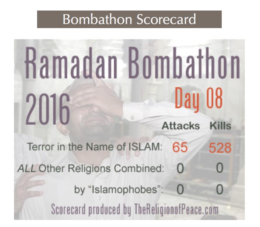 Muslim Ramadan scorecard after the first week of the 2016