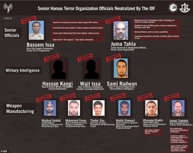 42917642-9573137-Six_high_ranking_commanders_and_a_further_five_key_Hamas_figures-a-12_1620865217739