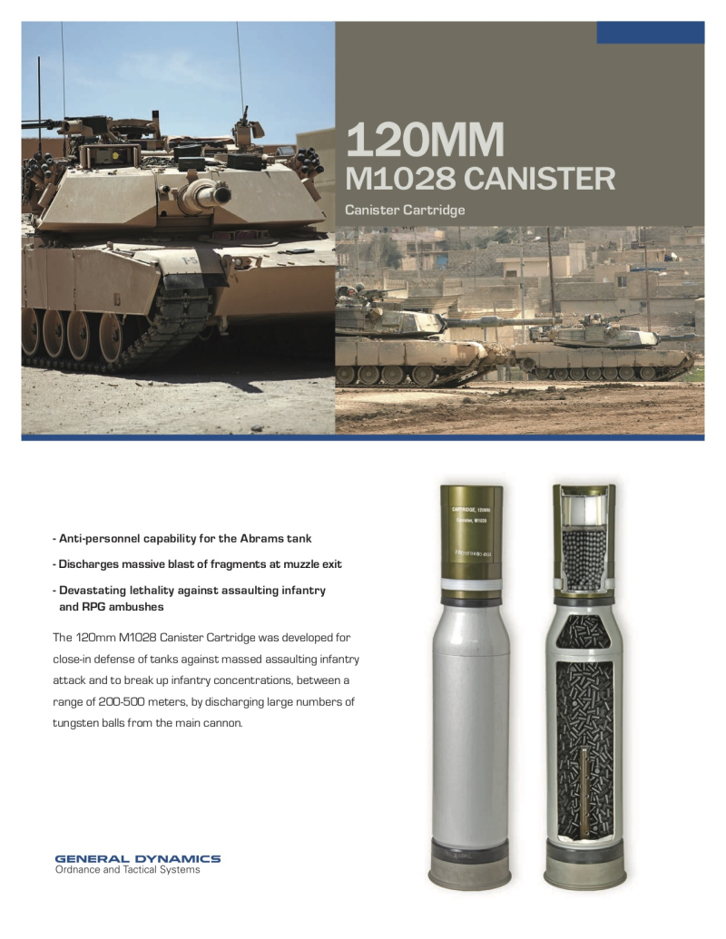 120mm-M1028-Canister